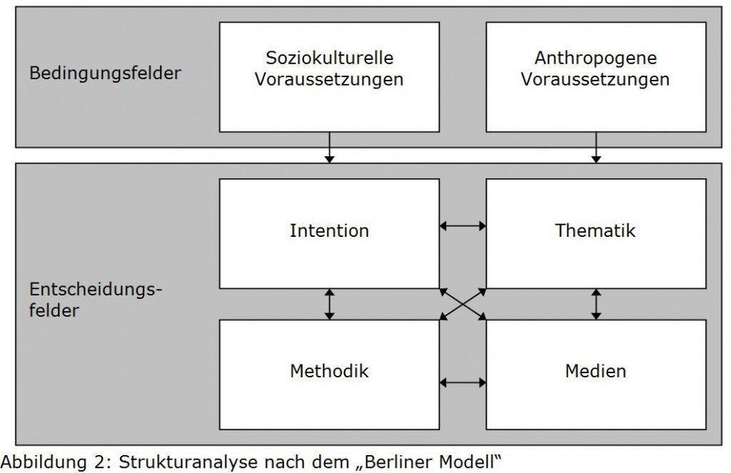 Medien+Modelle-2