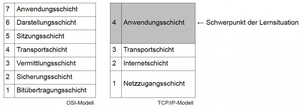 Server-Systeme-11